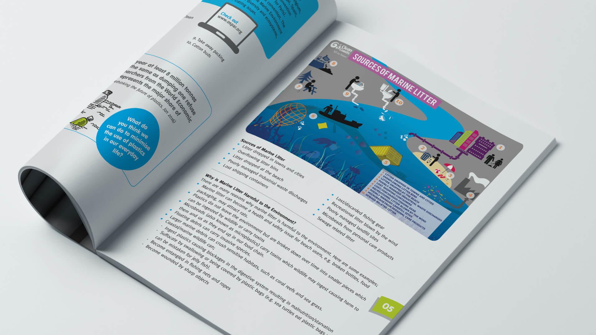 an taisce school handbooks